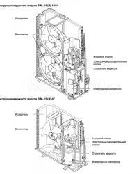 Конструкция WOLF BWL-1S, внешнего модуля