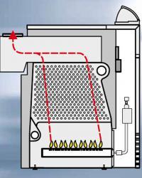 Напольный газовый атмосферный котёл WOLF NG-31E