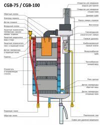 Схема WOLF CGB-75 / CGB-100